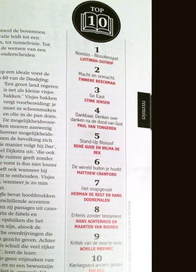 top10nr1